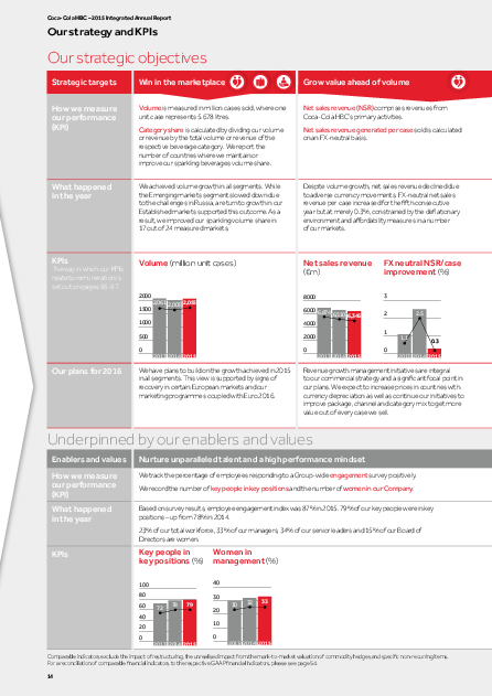 """resource allocation and coca cola Coca-cola strategic analysis  the classic bottle of coca-cola the everlasting logo/font coca-cola """"open happiness""""  ranking business units and resource allocation carbonated drinks strategic moves sticking closely with the existing business lineup ethical business units."""